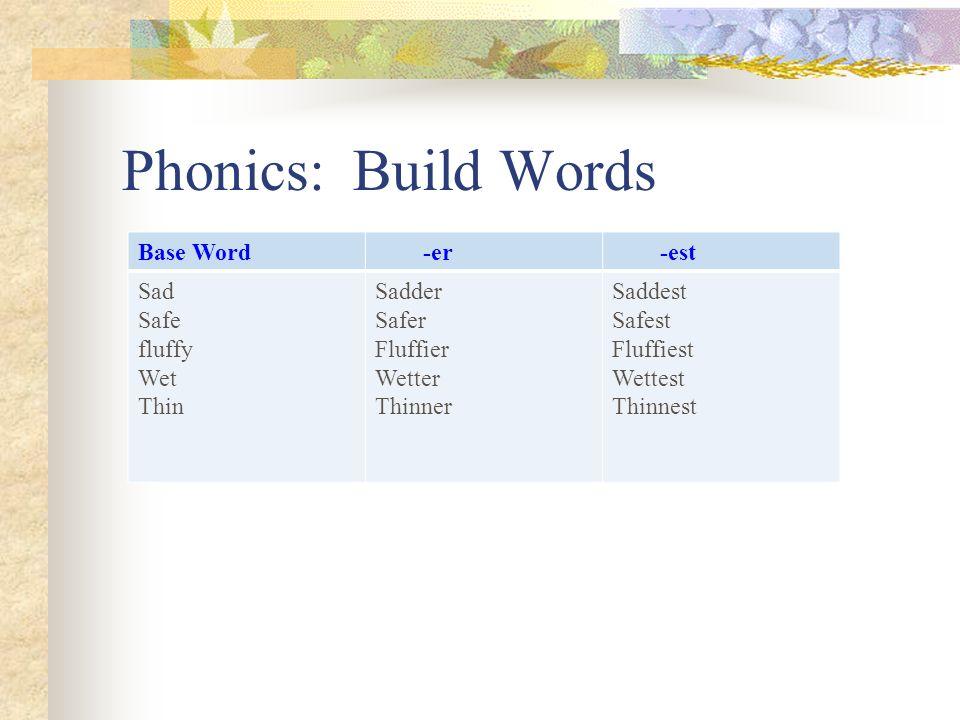 Phonics: Build Words Base Word -er -est Sad Safe fluffy Wet Thin Sadder Safer Fluffier Wetter Thinner Saddest Safest Fluffiest Wettest Thinnest