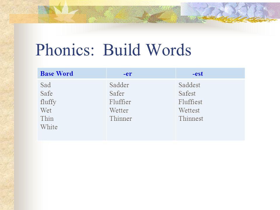 Phonics: Build Words Base Word -er -est Sad Safe fluffy Wet Thin White Sadder Safer Fluffier Wetter Thinner Saddest Safest Fluffiest Wettest Thinnest