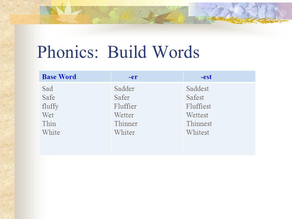 Phonics: Build Words Base Word -er -est Sad Safe fluffy Wet Thin White Sadder Safer Fluffier Wetter Thinner Whiter Saddest Safest Fluffiest Wettest Th