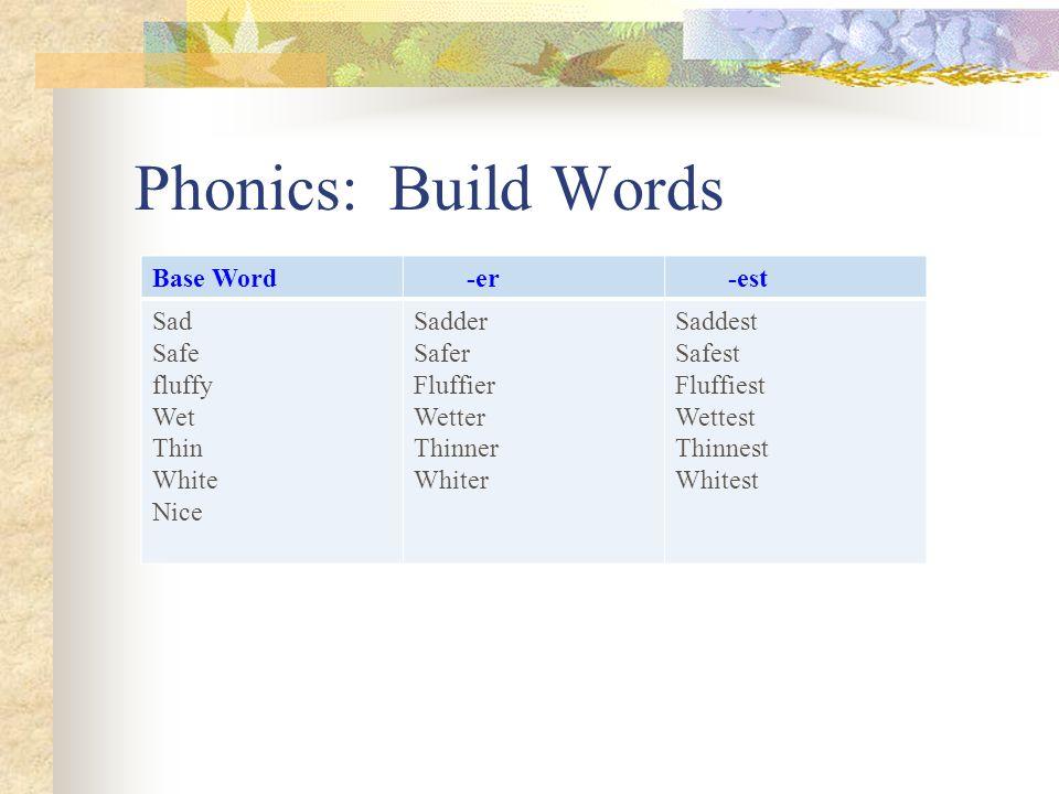 Phonics: Build Words Base Word -er -est Sad Safe fluffy Wet Thin White Nice Sadder Safer Fluffier Wetter Thinner Whiter Saddest Safest Fluffiest Wettest Thinnest Whitest