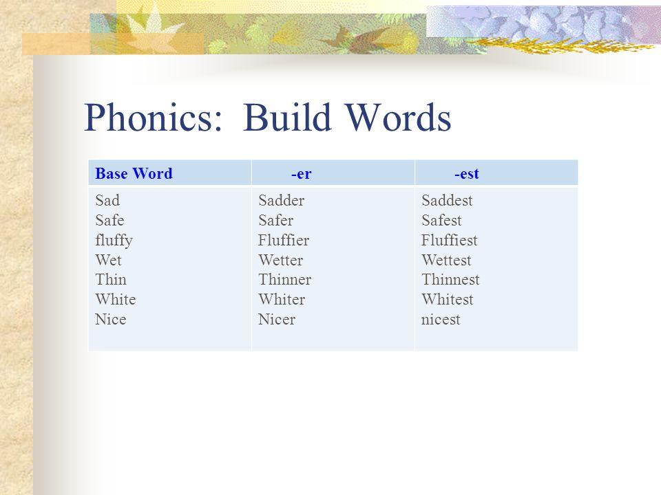 Phonics: Build Words Base Word -er -est Sad Safe fluffy Wet Thin White Nice Sadder Safer Fluffier Wetter Thinner Whiter Nicer Saddest Safest Fluffiest Wettest Thinnest Whitest nicest
