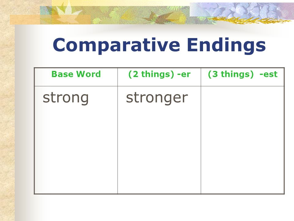 Comparative Endings Base Word(2 things) -er(3 things) -est strong stronger