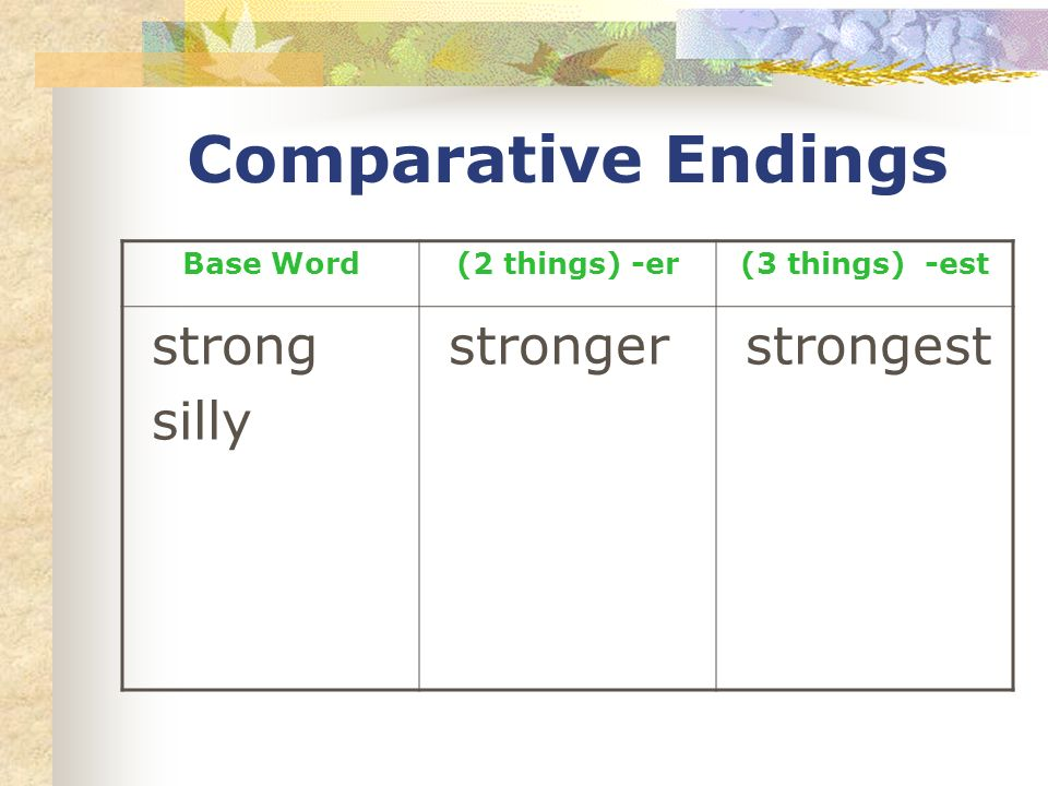 Comparative Endings Base Word(2 things) -er(3 things) -est strong silly stronger strongest
