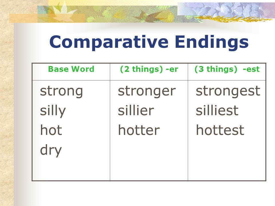 Comparative Endings Base Word(2 things) -er(3 things) -est strong silly hot dry stronger sillier hotter strongest silliest hottest
