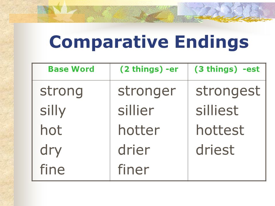 Comparative Endings Base Word(2 things) -er(3 things) -est strong silly hot dry fine stronger sillier hotter drier finer strongest silliest hottest driest