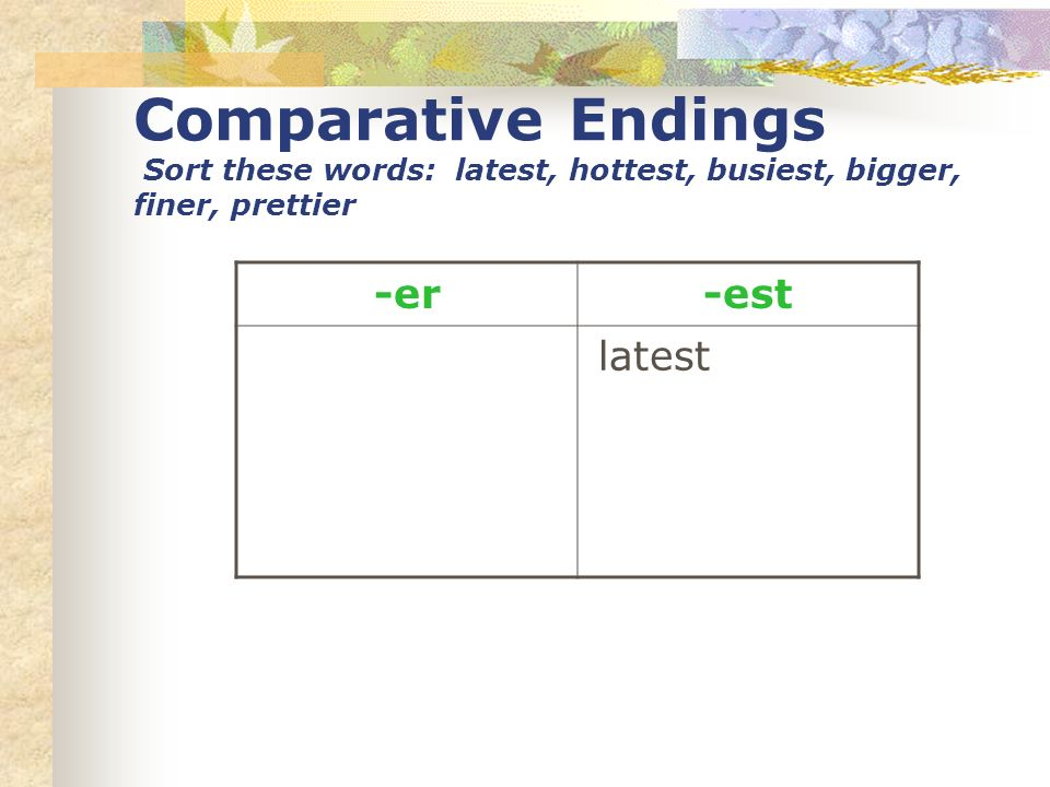 Comparative Endings Sort these words: latest, hottest, busiest, bigger, finer, prettier -er-est latest