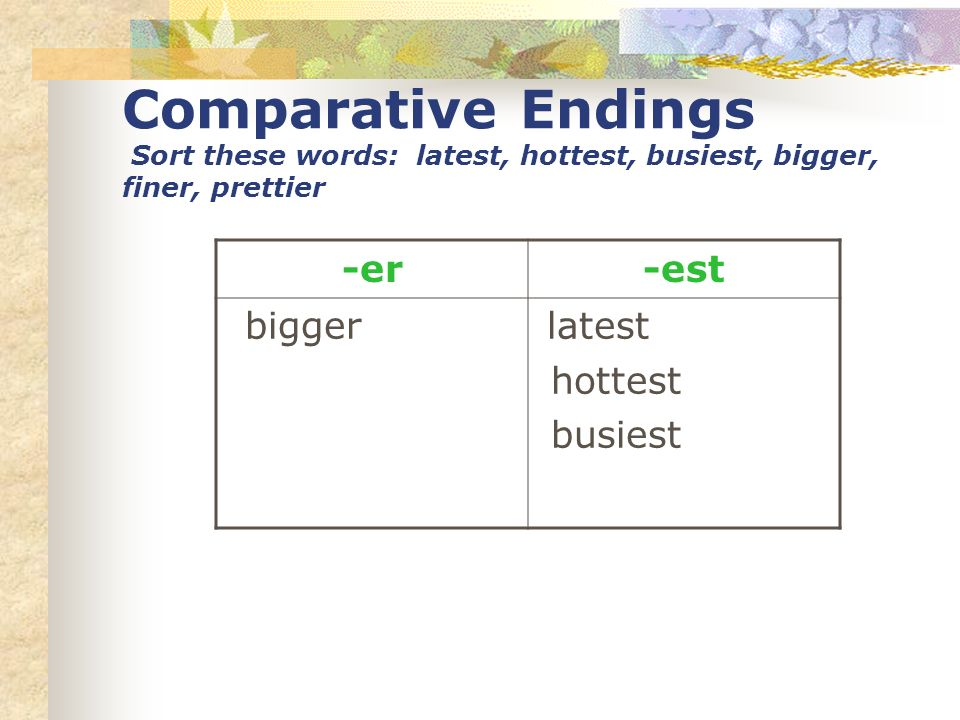 Comparative Endings Sort these words: latest, hottest, busiest, bigger, finer, prettier -er-est bigger latest hottest busiest