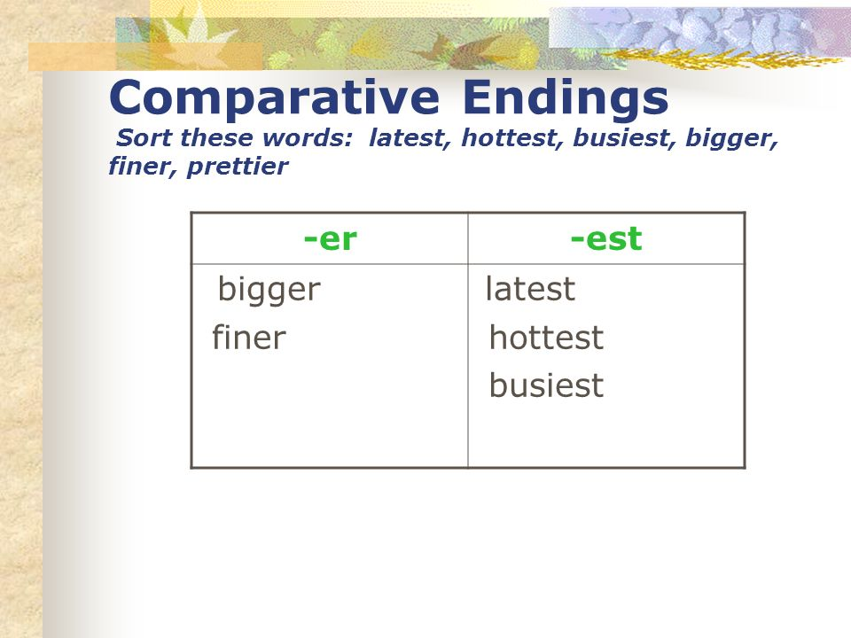 Comparative Endings Sort these words: latest, hottest, busiest, bigger, finer, prettier -er-est bigger finer latest hottest busiest