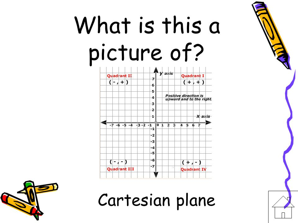 I am another name for the horizontal axis on a graph. X-axis