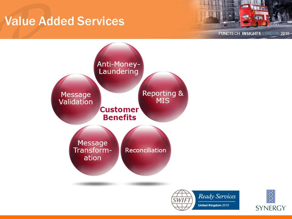 FUNDTECH INSIGHTS LONDON 2010 Value Added Services Message Validation Message Transform- ation Reconciliation Reporting & MIS Anti-Money- Laundering C
