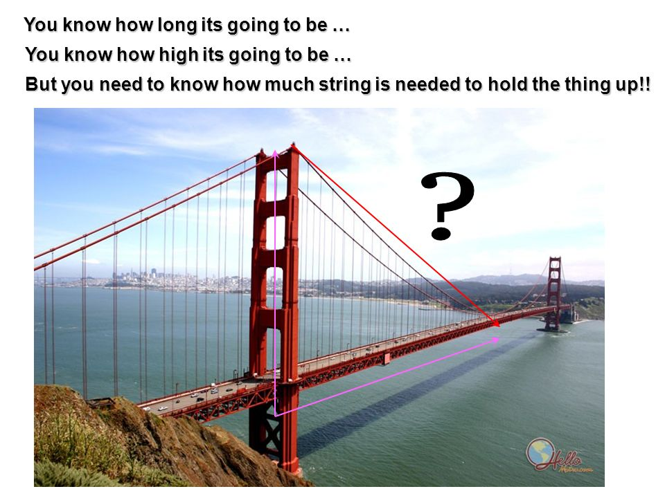 You know how long its going to be … You know how high its going to be … But you need to know how much string is needed to hold the thing up!!