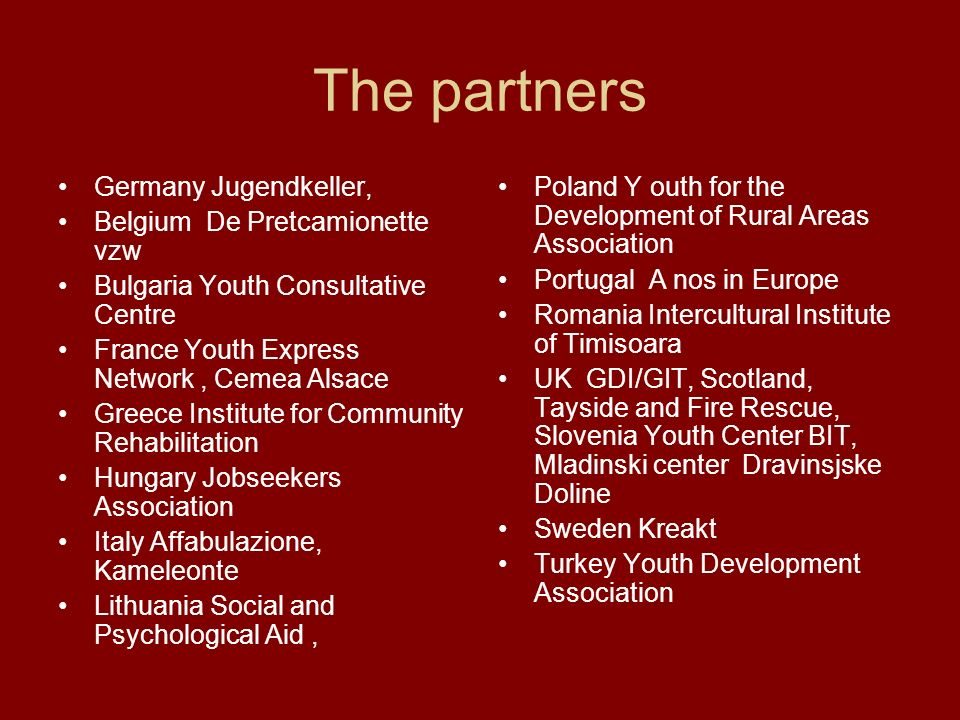 Partners (map)