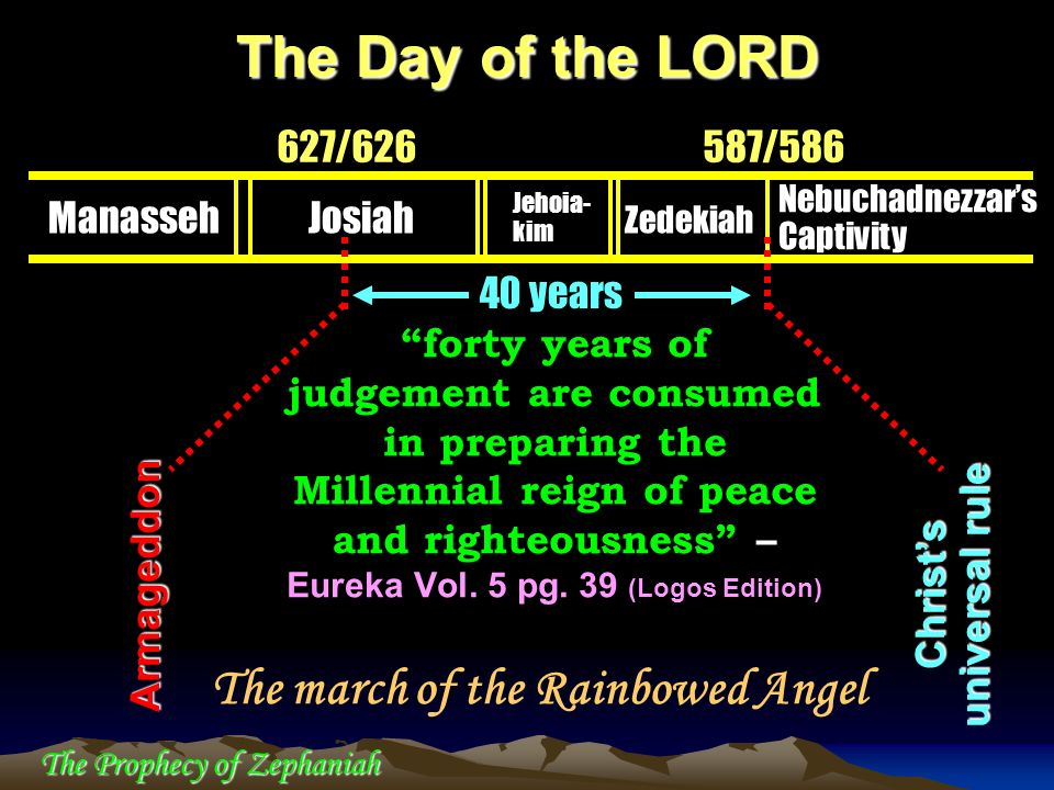 The Prophecy of Zephaniah forty years of judgement are consumed in preparing the Millennial reign of peace and righteousness – Eureka Vol. 5 pg. 39 (L