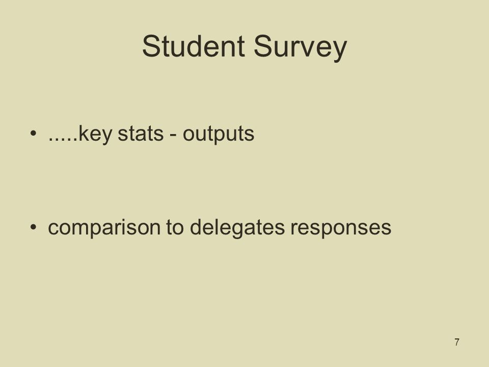 Questionnaire Answer according to your own beliefs as to what is most important to students 6