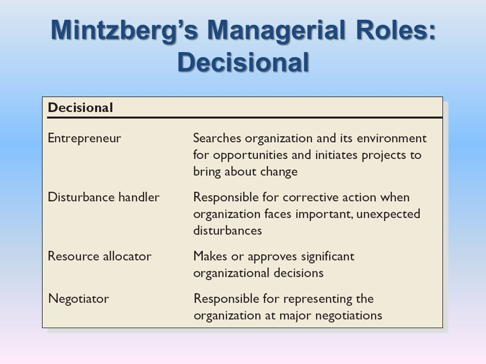 Mintzbergs Managerial Roles: Decisional
