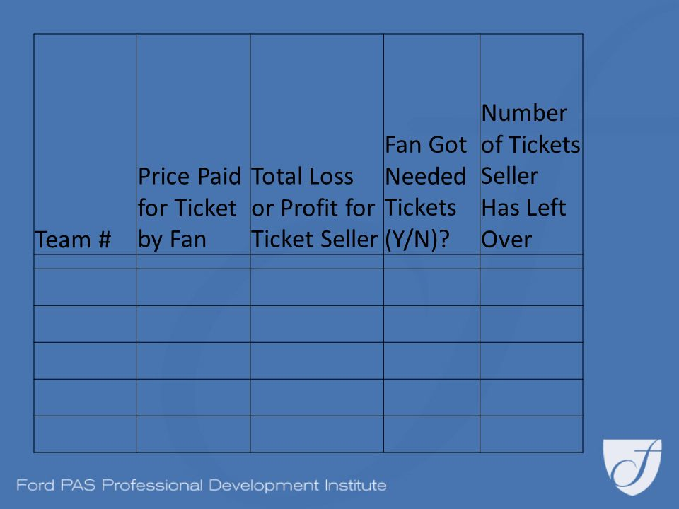Team # Price Paid for Ticket by Fan Total Loss or Profit for Ticket Seller Fan Got Needed Tickets (Y/N).