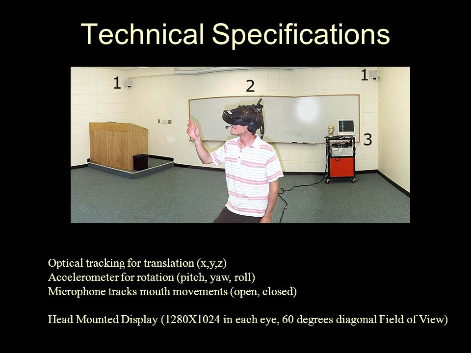 Technical Specifications Optical tracking for translation (x,y,z) Accelerometer for rotation (pitch, yaw, roll) Microphone tracks mouth movements (open, closed) Head Mounted Display (1280X1024 in each eye, 60 degrees diagonal Field of View)