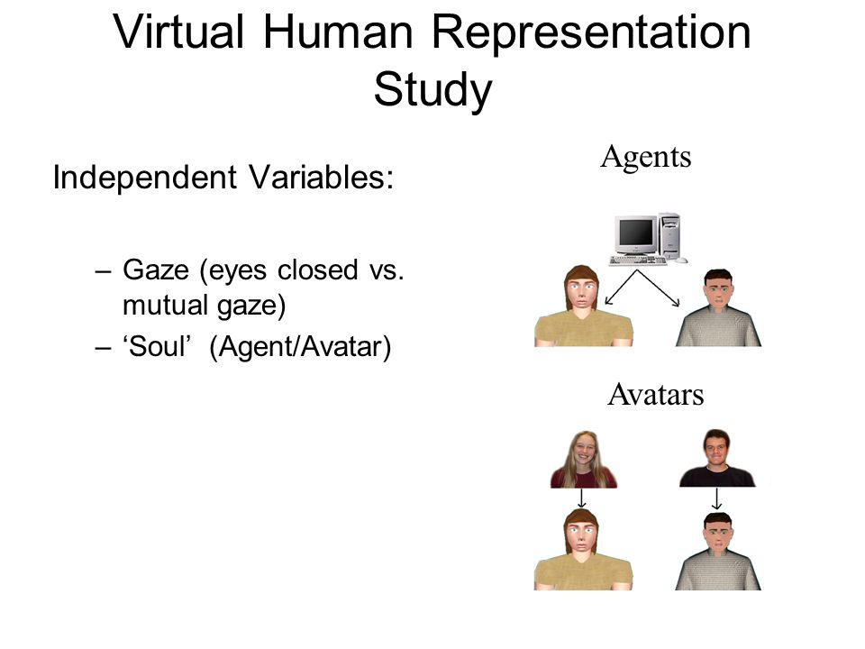 Virtual Human Representation Study Independent Variables: –Gaze (eyes closed vs.
