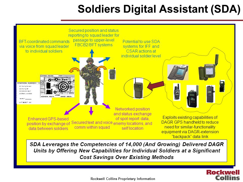 Rockwell Collins Proprietary Information Soldiers Digital Assistant (SDA) SDA Leverages the Competencies of 14,000 (And Growing) Delivered DAGR Units