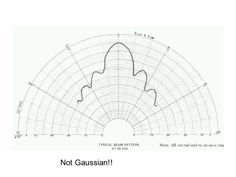 Beam Pattern Not Gaussian!!