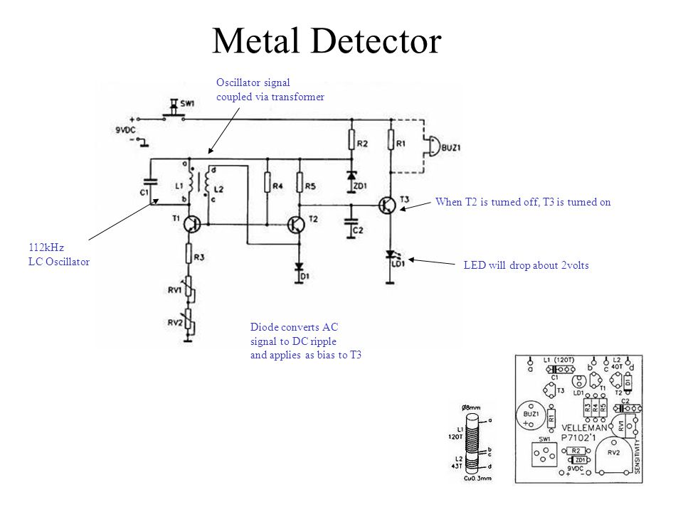 Metal Detector 112kHz LC Oscillator Oscillator signal coupled via transformer Diode converts AC signal to DC ripple and applies as bias to T3 When T2