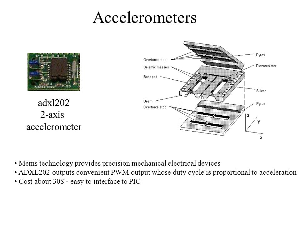 Accelerometers adxl202 2-axis accelerometer Mems technology provides precision mechanical electrical devices ADXL202 outputs convenient PWM output who
