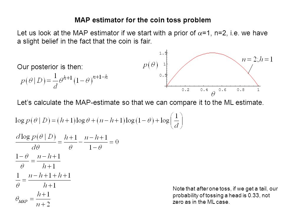 MAP estimator for the coin toss problem Let us look at the MAP estimator if we start with a prior of =1, n=2, i.e. we have a slight belief in the fact