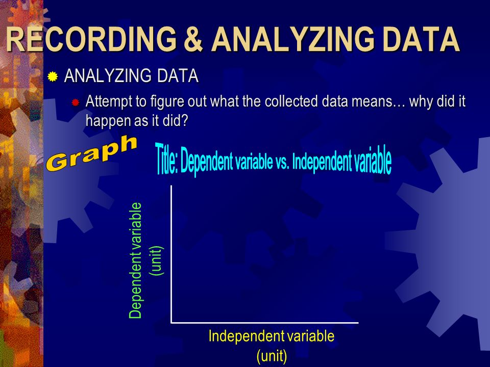 RECORDING & ANALYZING DATA ANALYZING DATA ANALYZING DATA Attempt to figure out what the collected data means… why did it happen as it did? Attempt to