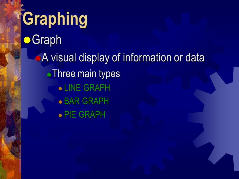 Graphing Graph Graph A visual display of information or data A visual display of information or data Three main types Three main types LINE GRAPH LINE