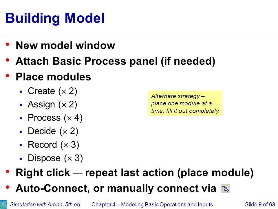 Simulation with Arena, 5th ed.Chapter 4 – Modeling Basic Operations and InputsSlide 9 of 68 Building Model New model window Attach Basic Process panel