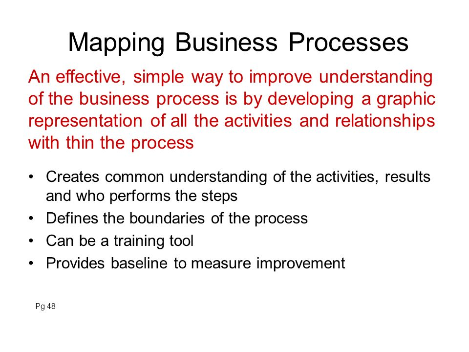 Mapping Business Processes Creates common understanding of the activities, results and who performs the steps Defines the boundaries of the process Ca