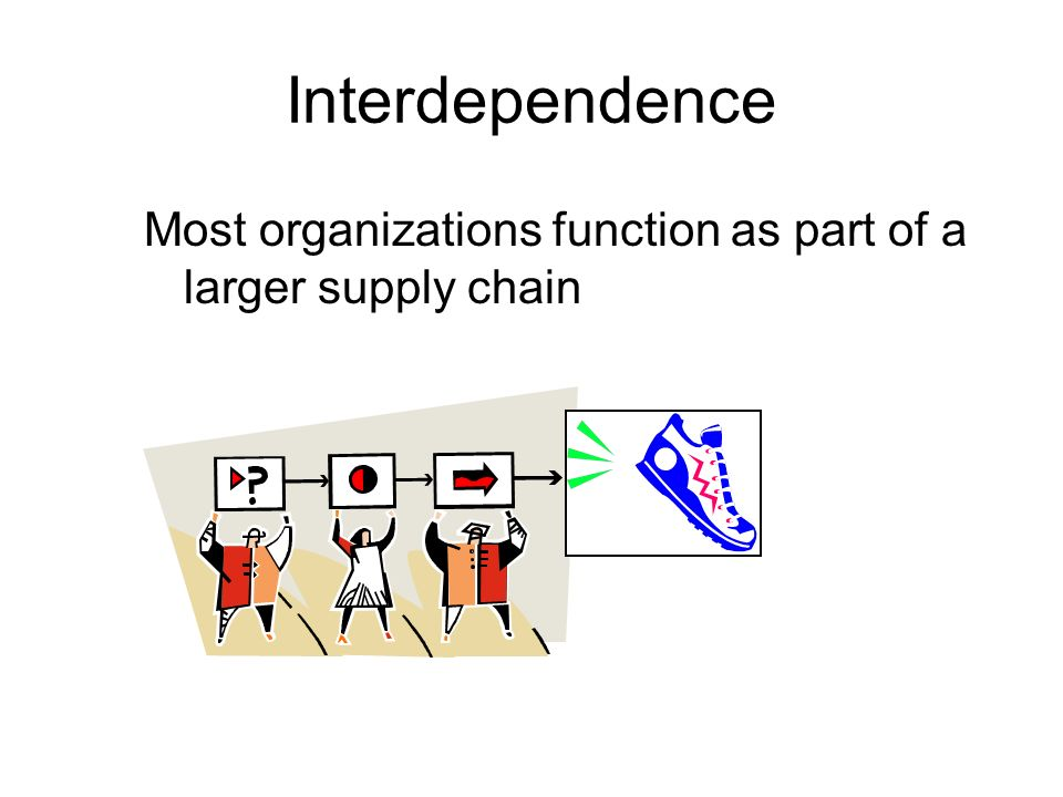 Interdependence Most organizations function as part of a larger supply chain