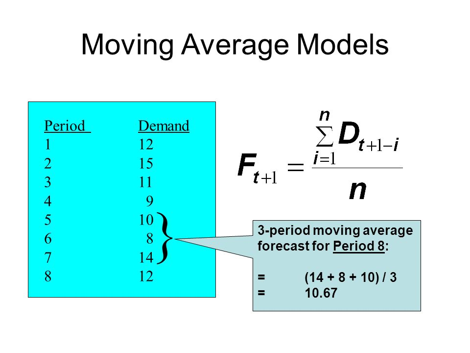 Moving Average Models PeriodDemand 112 215 311 4 9 510 6 8 714 812 3-period moving average forecast for Period 8: =(14 + 8 + 10) / 3 =10.67