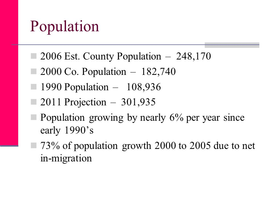 Population 2006 Est. County Population – 248,170 2000 Co. Population – 182,740 1990 Population – 108,936 2011 Projection – 301,935 Population growing
