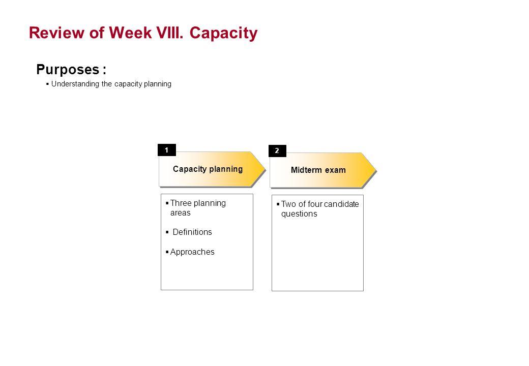 Review of Week VIII.