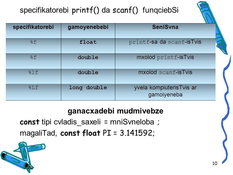 specifikatorebi printf() da scanf() funqciebSi ganacxadebi mudmivebze const tipi cvladis_saxeli = mniSvneloba ; magaliTad, const float PI = 3.141592; specifikatorebigamoyenebebiSeniSvna %ffloatprintf -sa da scanf -isTvis %fdouble mxolod printf -isTvis %lfdouble mxolod scanf -isTvis %Lflong double yvela kompiuterisTvis ar gamoiyeneba 10
