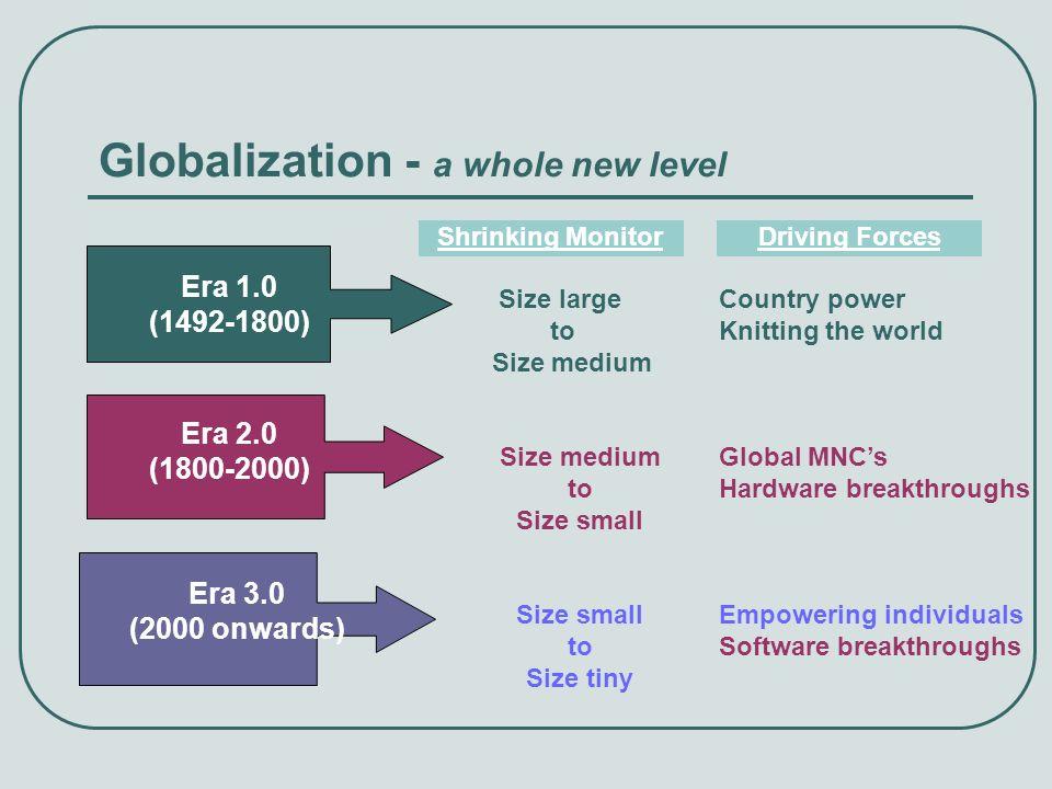 Globalization - a whole new level Era 1.0 (1492-1800) Era 2.0 (1800-2000) Era 3.0 (2000 onwards) Size large to Size medium to Size small to Size tiny