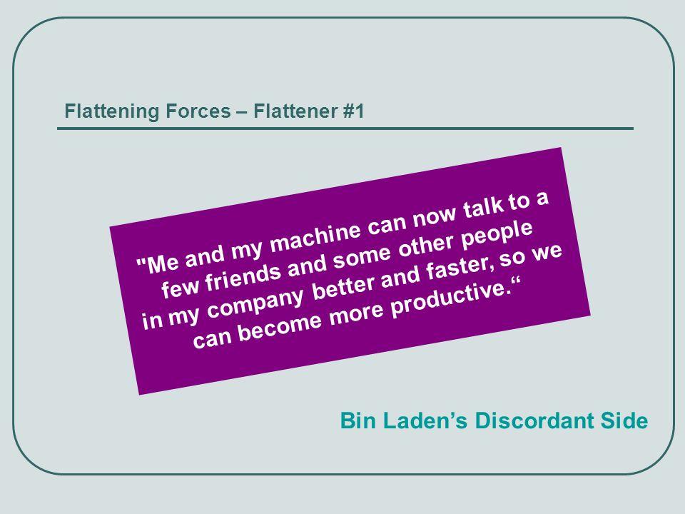 Flattening Forces – Flattener #1