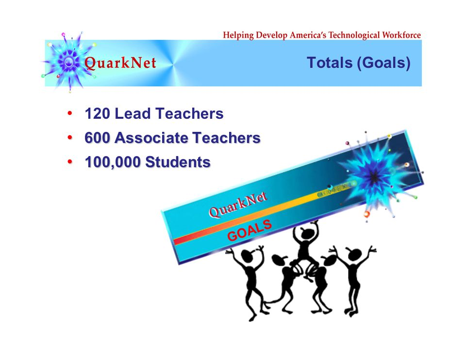 Totals (Goals) 120 Lead Teachers 600 Associate Teachers 600 Associate Teachers 100,000 Students 100,000 Students GOALS
