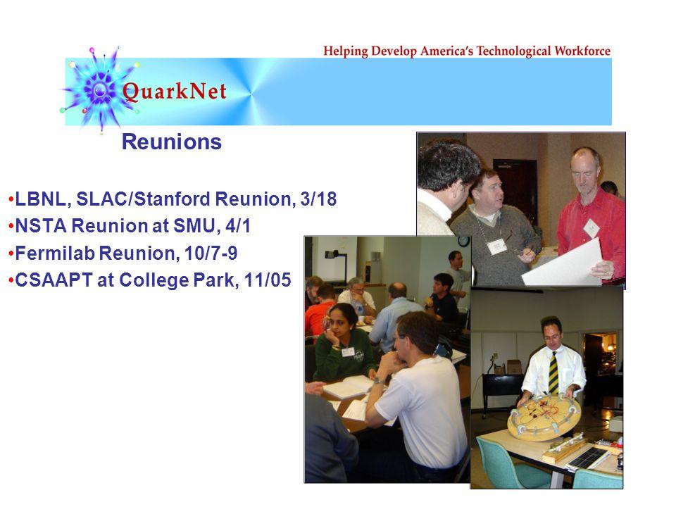 Reunions LBNL, SLAC/Stanford Reunion, 3/18 NSTA Reunion at SMU, 4/1 Fermilab Reunion, 10/7-9 CSAAPT at College Park, 11/05
