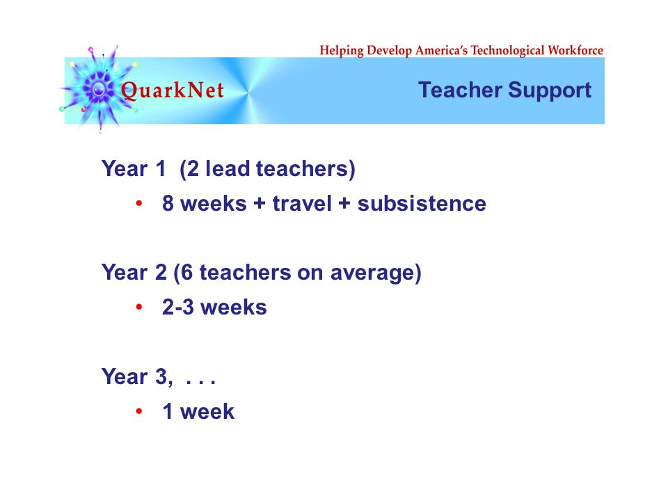 Teacher Support Year 1 (2 lead teachers) 8 weeks + travel + subsistence Year 2 (6 teachers on average) 2-3 weeks Year 3,... 1 week