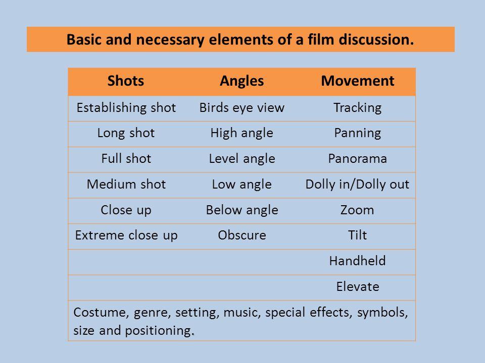 Basic and necessary elements of a film discussion. ShotsAnglesMovement Establishing shotBirds eye viewTracking Long shotHigh anglePanning Full shotLev