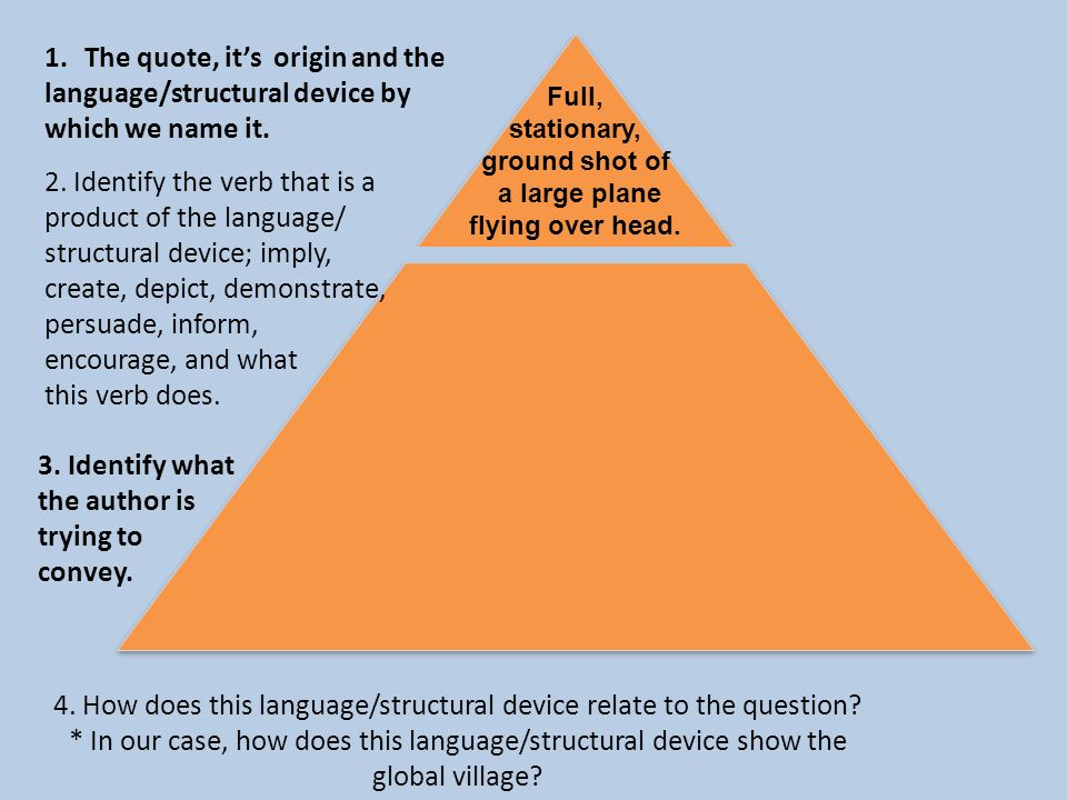 1.The quote, its origin and the language/structural device by which we name it. 2. Identify the verb that is a product of the language/ structural dev