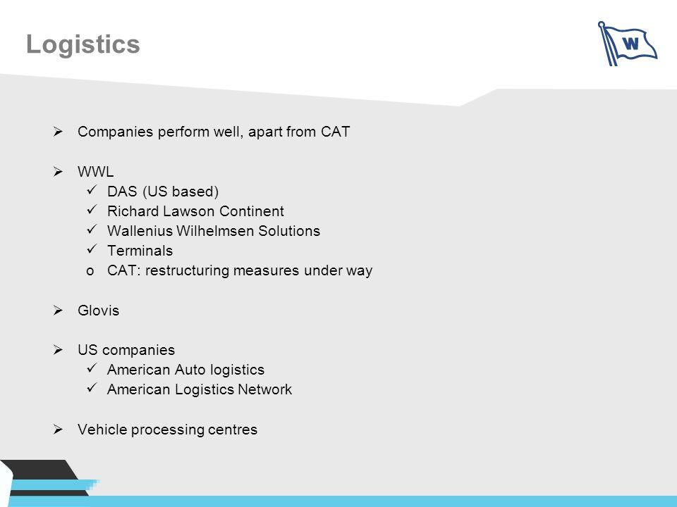 Logistics Companies perform well, apart from CAT WWL DAS (US based) Richard Lawson Continent Wallenius Wilhelmsen Solutions Terminals oCAT: restructur