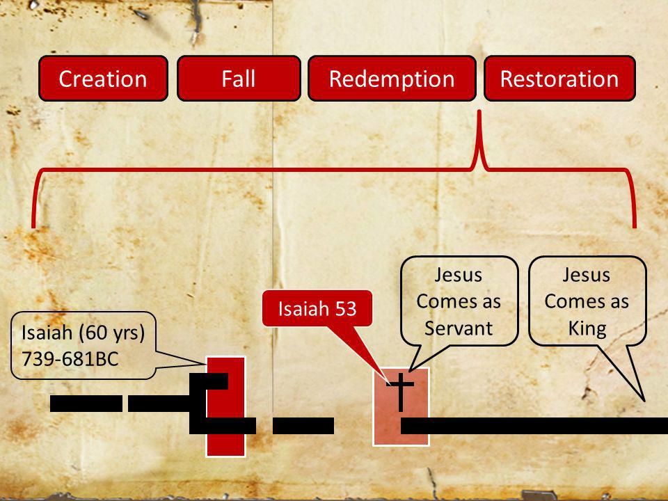 Jesus Comes as Servant Jesus Comes as King CreationFallRedemptionRestoration Isaiah 53 Isaiah (60 yrs) 739-681BC