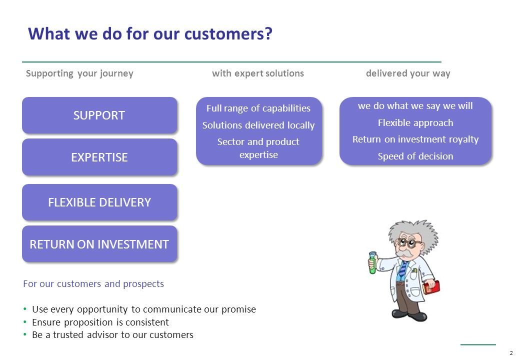 2 SUPPORT EXPERTISE FLEXIBLE DELIVERY RETURN ON INVESTMENT What we do for our customers.