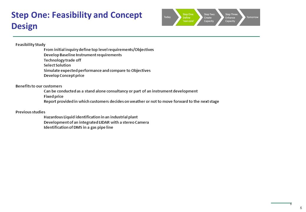 5 Step One: Feasibility and Concept Design Feasibility Study From initial inquiry define top level requirements/Objectives Develop Baseline Instrument requirements Technology trade off Select Solution Simulate expected performance and compare to Objectives Develop Concept price Benefits to our customers Can be conducted as a stand alone consultancy or part of an instrument development Fixed price Report provided in which customers decides on weather or not to move forward to the next stage Previous studies Hazardous Liquid identification in an industrial plant Development of an integrated LIDAR with a stereo Camera Identification of DMS in a gas pipe line 5