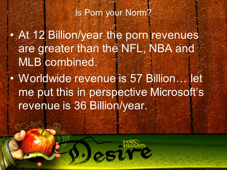 Is Porn your Norm.
