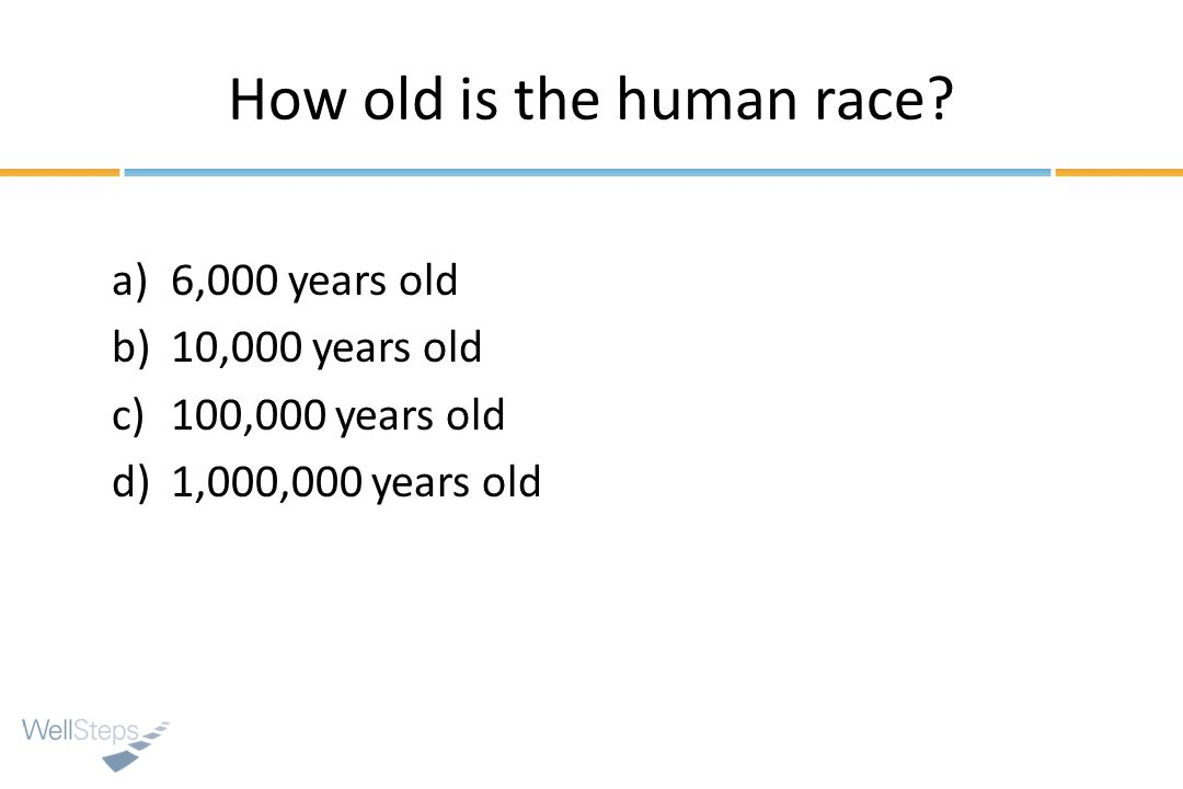 How old is the human race.