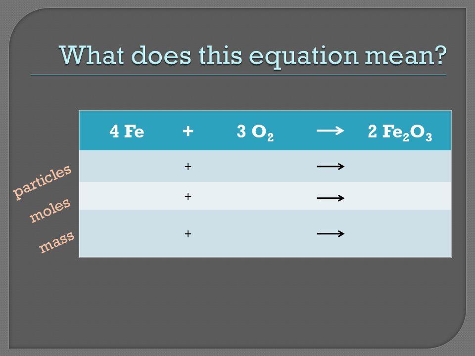 4 Fe+3 O 2 2 Fe 2 O 3 + + + particles moles mass